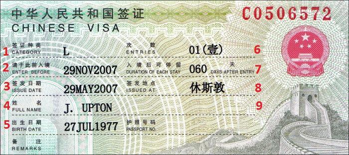 Chinese Visumbeantragung